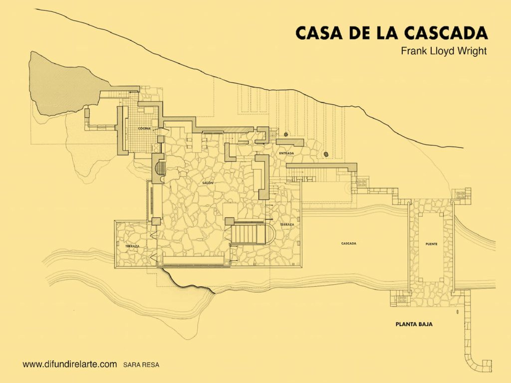 PLANTA BAJA CASA DE LA CASCADA FRANK LLOYD WRIGHT