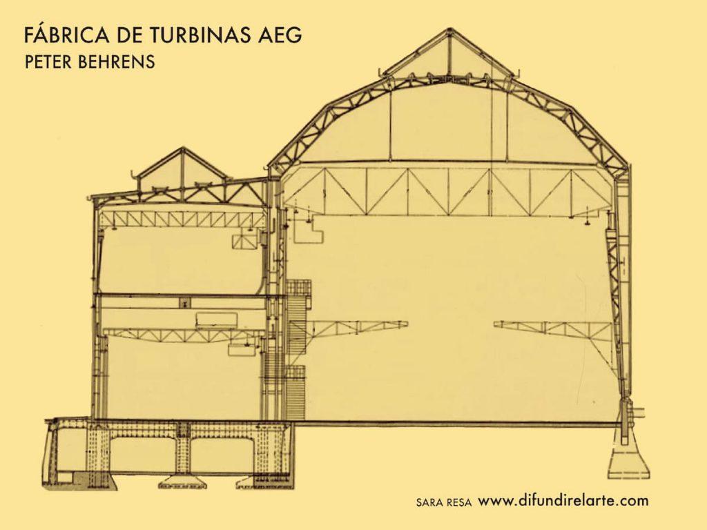 SECCIÓN FÁBRICA DE TURBINAS AEG, PETER BEHRENS