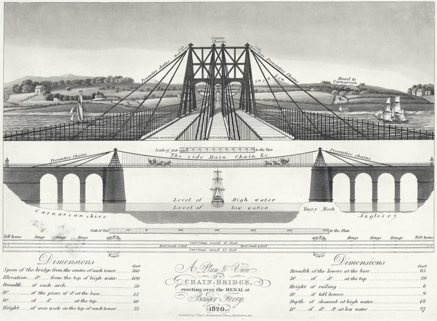 Planos Menai Bridge.