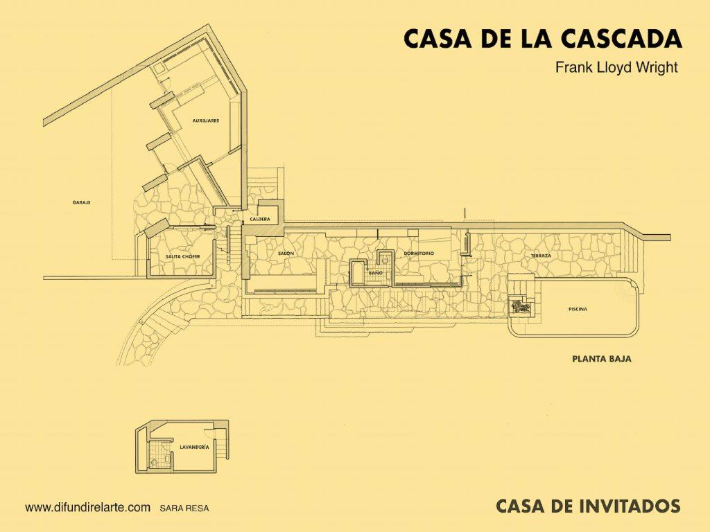 PLANTA BAJA CASA INVITADOS CASA DE LA CASCADA