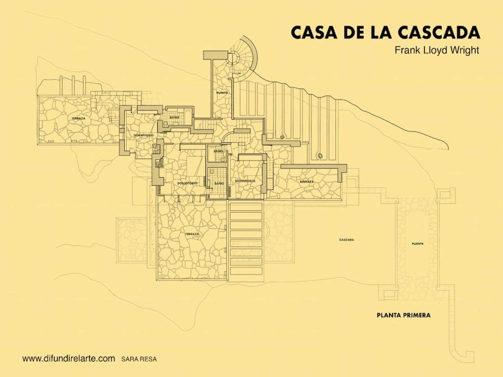 PLANTA PRIMERA CASA DE LA CASCADA FRANK LLOYD WRIGHT