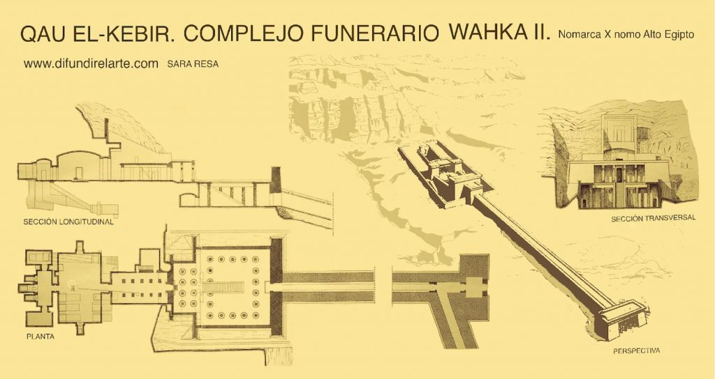 COMPLEJO FUNERARIO WAHKA II